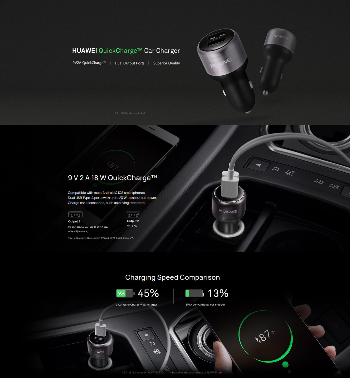 HUAWEI Car Quick charger